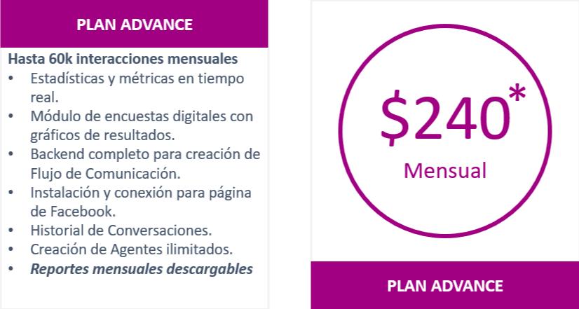 Global Idea Panama Chatbot Planes - Advance