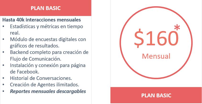 Global Idea Panama Chatbot Planes - Basic