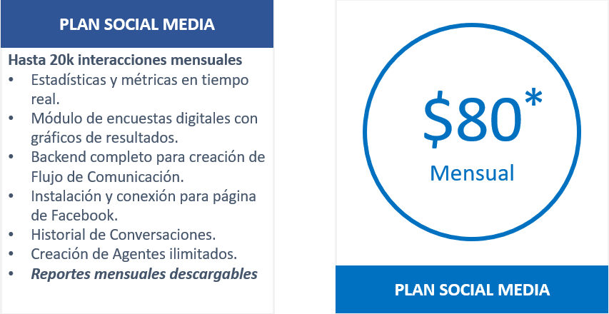 Global Idea Panama Chatbot Planes - Social Media