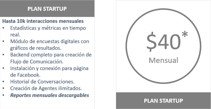 Global Idea Panama Chatbot Planes - Startup