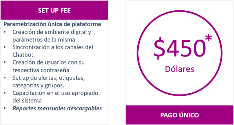 Ticket Support Center - Global Idea Panama Contact Center - Chat online y Chatbot Sistema Digital